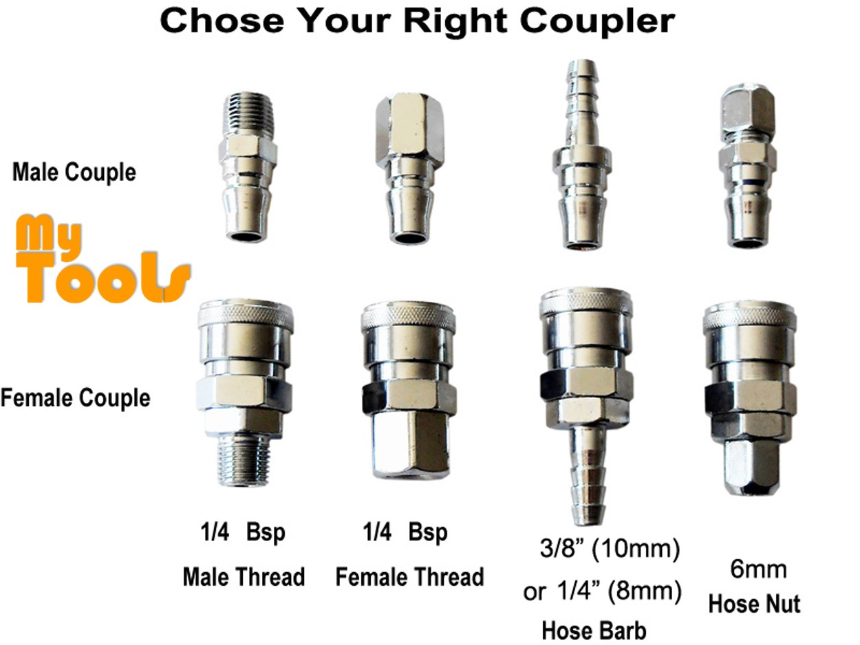 1/4'' 3/8'' 1/2'' Air Hose Compressor Quick Coupler Socket Connector Coupling