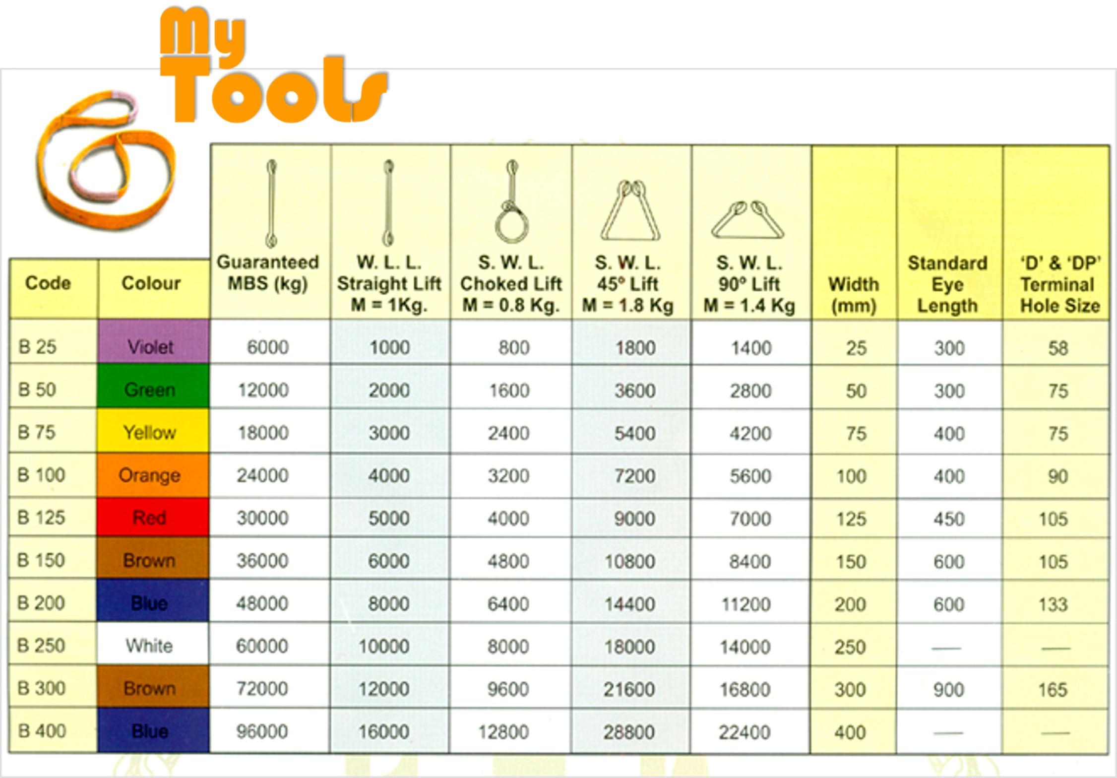 Flat Webbing Sling Eye and Eye Lifting Strap Belt ( Safety Factor 6:1)
