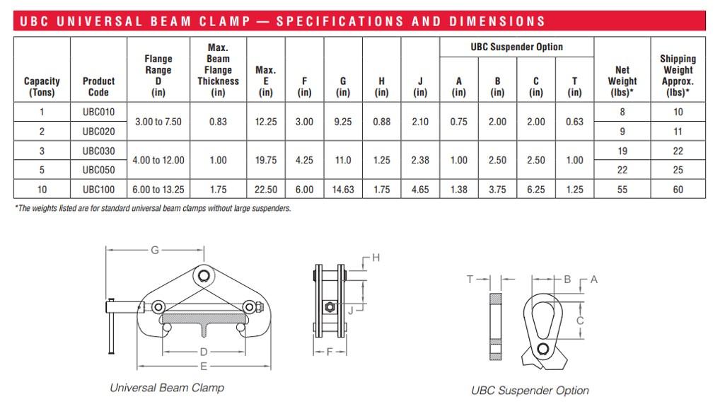 Mytools Hravy Duty Universal Beam Clamp 1Ton / 2Ton / 3Ton / 5Ton / 10Ton For Chain Block Electric HoistHoist