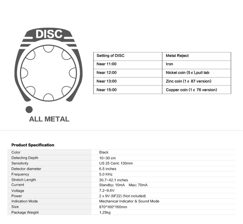 Mytools MD4030 Underground Analog Metal Detector Gold Stud Finder Treasure Jewelry Digger Tool