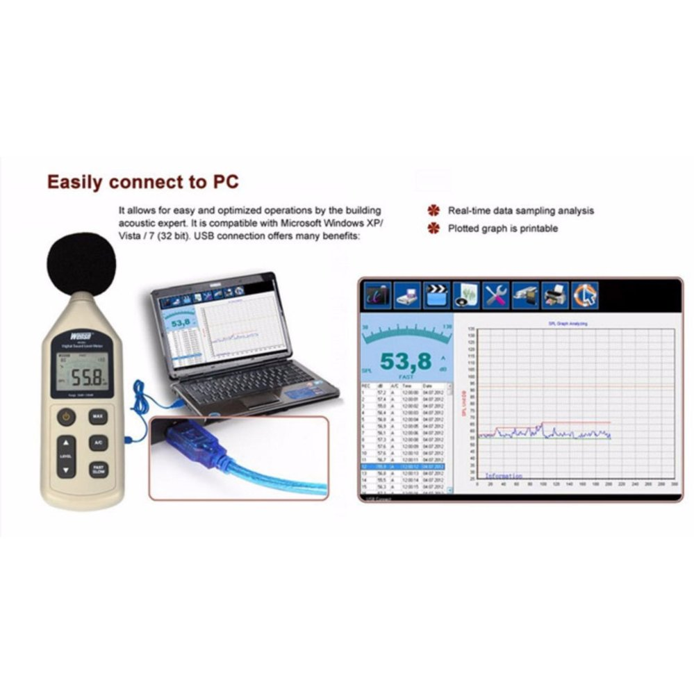 Himitzu WS1361 Digital Sound Level Meter Pressure Tester 30-130dB Decibel Noise Measurement